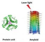 Grafika_Światło laserowe w walce z chorobami mózgu