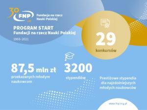 infografika_male_plansze__FB3
