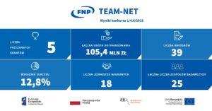 team_net_infografika_popr